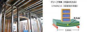 鋼板使用2×4パネル02