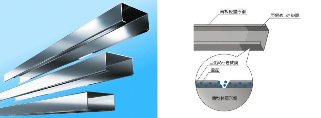 スチールハウスで使用の亜鉛めっき鋼板001-002